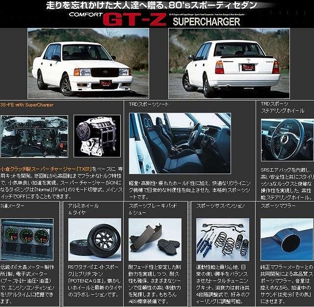 GT-Z装備表