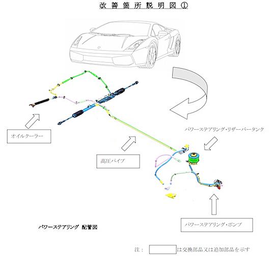 希少マシン!トヨタ・コンフォートGT-Zスーパーチャージャー&トラブル!ランボルギーニガヤルドのリコール