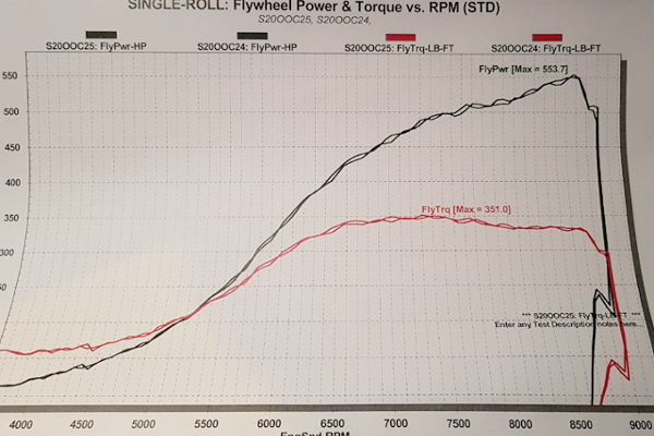 DYNO 550HP OVER