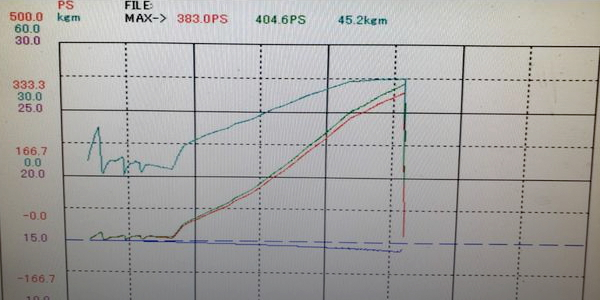 DYNO 400HP OVER