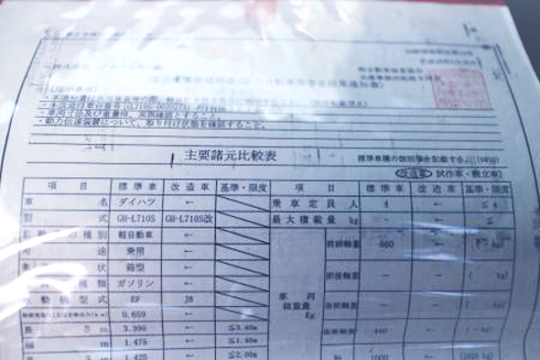 ROAD LEGAL CERTIFICATE FOR L710S MIRA GINO