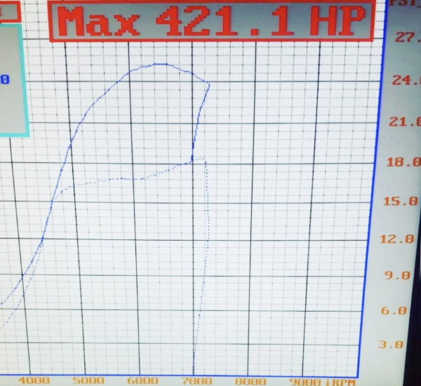 DYNO 421HP OVER