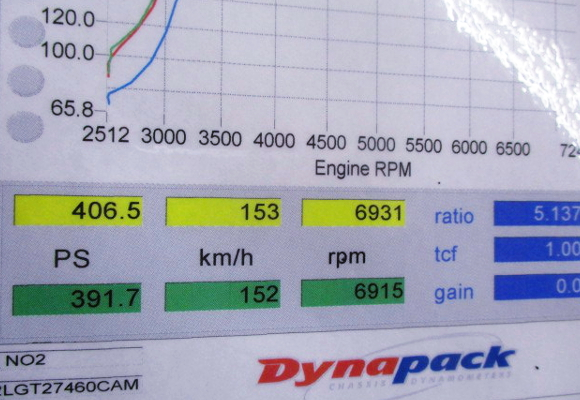 DYNAPACK 400HP OVER