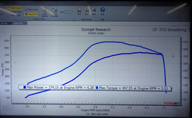 DYNO 374HP OVER.