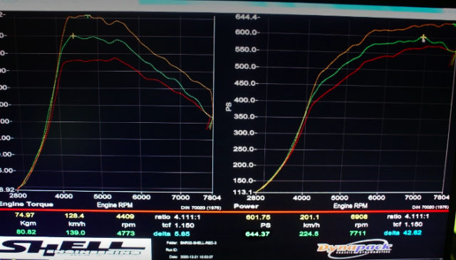 DYNO 644PS OVER.