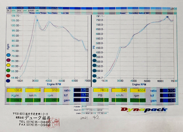 738HP OVER.