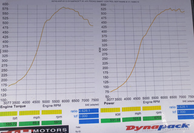 DYNO 531kw OVER.